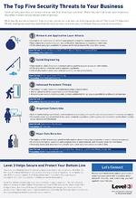 Infographic_TopFiveThreats_Enterprise.jpg
