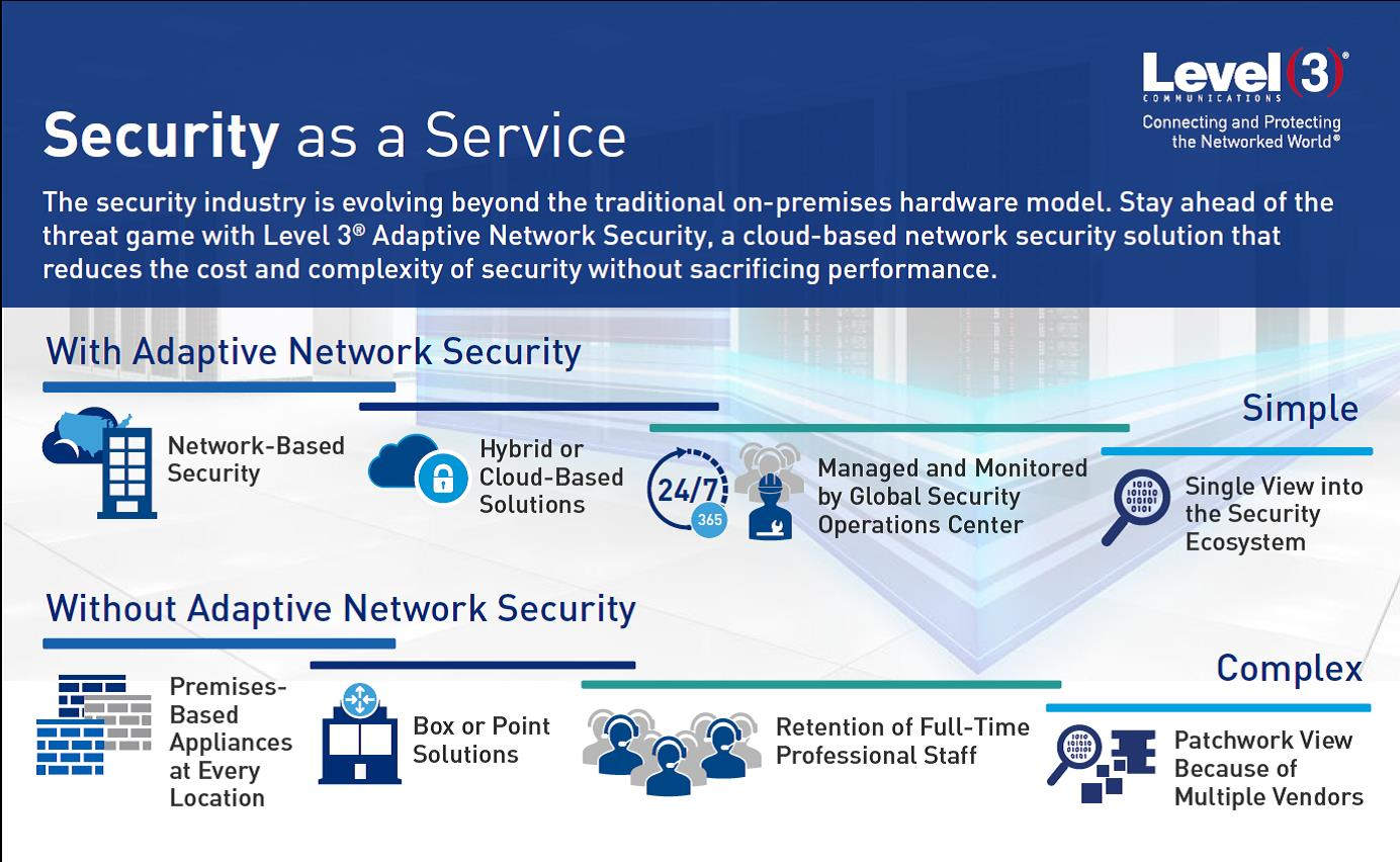 Level 3 Adaptive Network Security Infographic.jpg