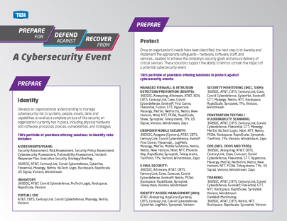 Download: TBI Cybersecurity Events Plan