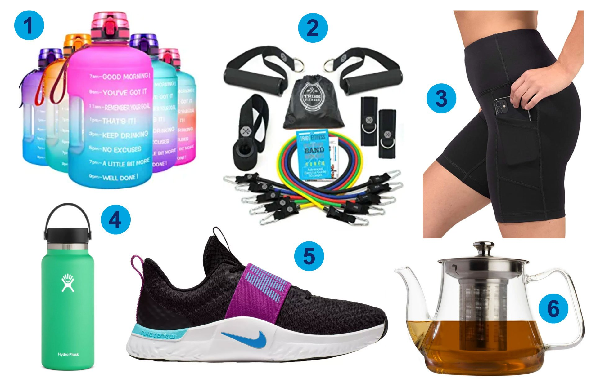 2020-12-02_CWC-2020-Purchases_Health-Wellness