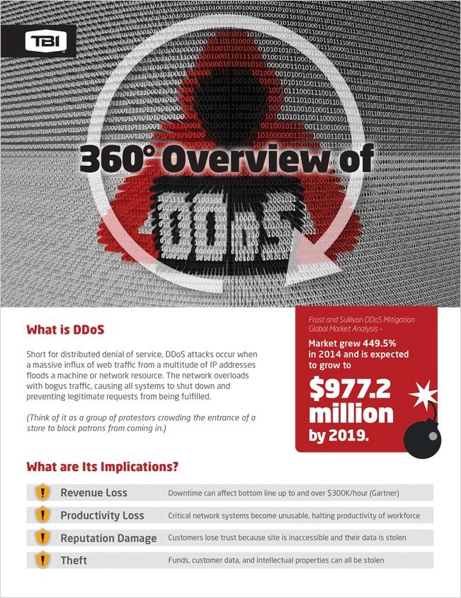 download-large-image-blog-DDoS.jpg
