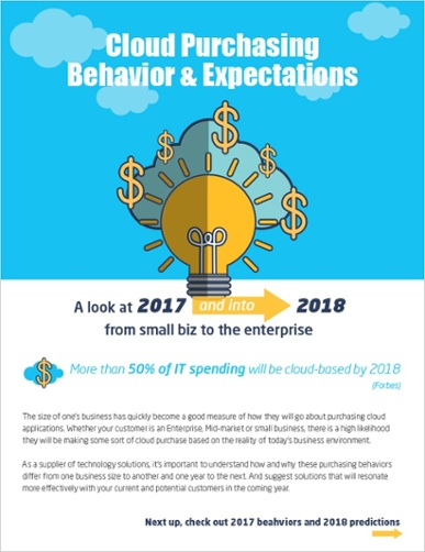 Cloud-Purchasing-Behavior-2018-Download-TBI